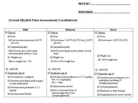 bpo report sle sle leadership assessment form sle 28 images 100 wais