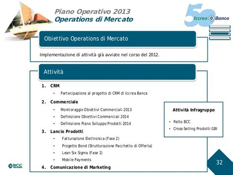 banca commerciale definizione piano marketing iccrea