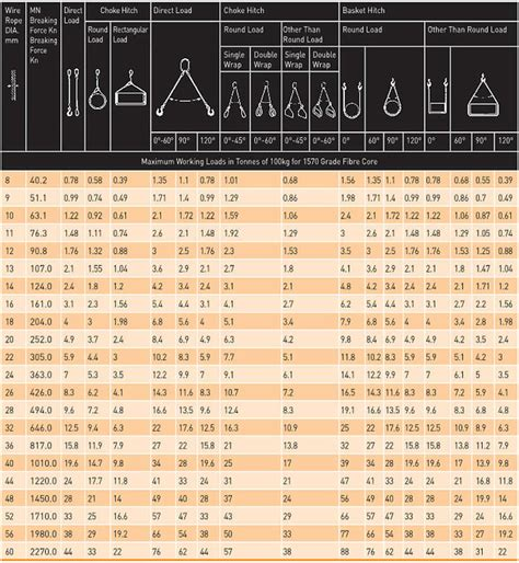 electric wire rating chart wiring color code in singapore