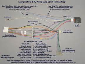 sony car radio wiring diagram car free printable wiring diagrams