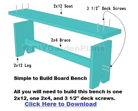 how to make a bench out of a headboard diy 8x8 shed plans garden benches hanike