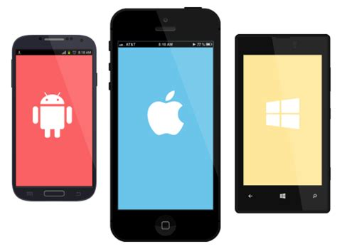 mobile application development india | iphone | android