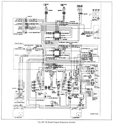 the engines wiring diagram 28 images kohler command