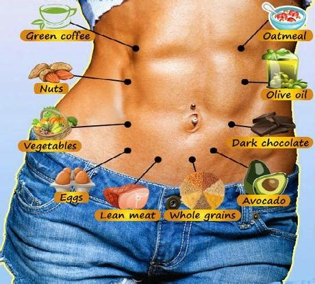 one online solution: how to lose belly fat – diet and