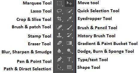 tutorial dasar photoshop cc penjelasan fungsi toolbox pada photoshop cs6 part 1