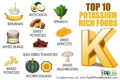 foods high in potassium for top 10 potassium rich foods top 10 home remedies