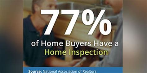 win home inspection franchise for sale