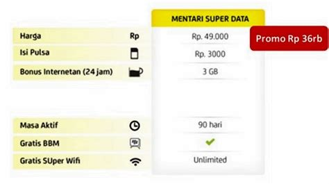 indosat super internet share the knownledge indosat mentari super data 3gb share the knownledge