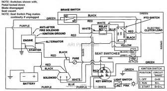 snapper lt145h38cbv 38 quot 14 5 hp hydro drive tractor series c parts diagram for wiring diagram