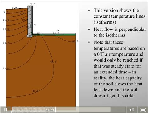 calculate heat loss to the ground with marc rosenbaum