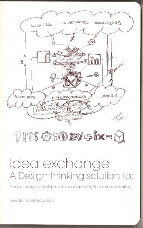idea exchange design at riverside design thinking lucidream design product design and