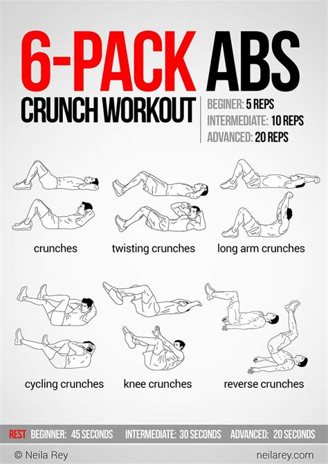 6 pack abs crunch workout look at that bod