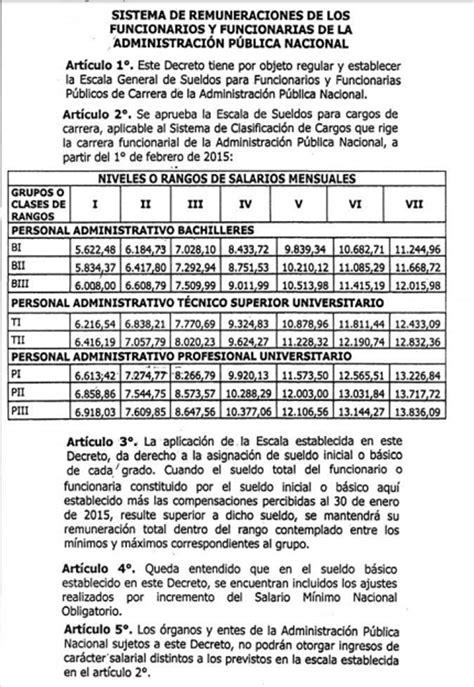 tabla salarial empleado publico 2016 tabulador sueldo empleados publicos 2015 autos post