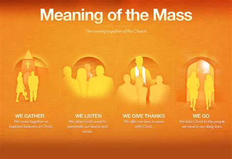 the meaning of together at one altar meaning of the mass