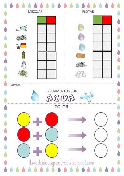preguntas capciosas en ingles y español lluvia de ideas recursos experimentos con agua para