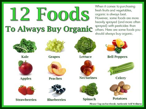 best organic foods dietkart organic foods and supplements what makes