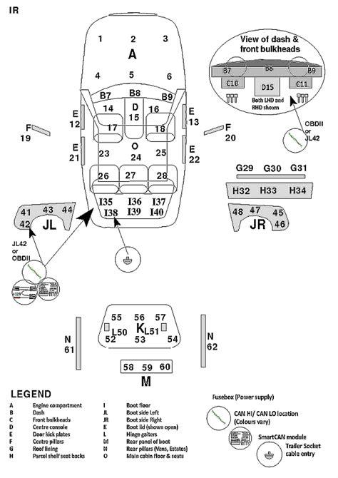 land rover freelander towbar wiring diagram wiring