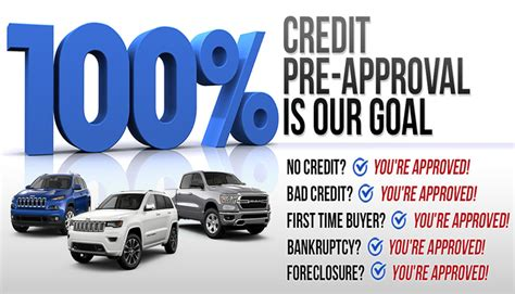 bad credit car dealerships       car today