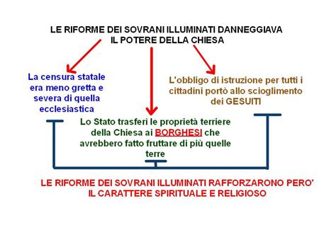 il dispotismo illuminato dispotismo illuminato in europa nel xviii secolo