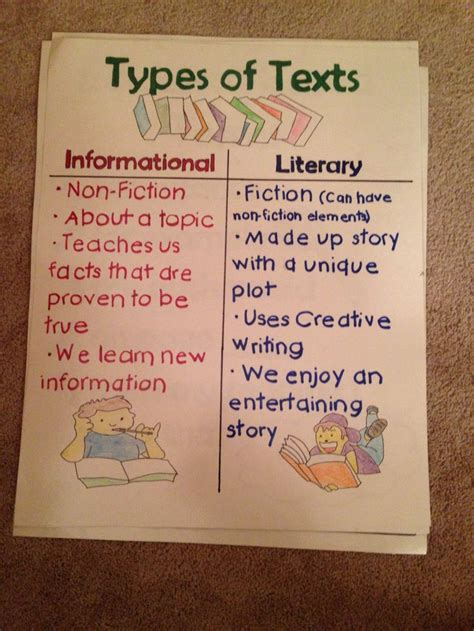 Mentor Texts For Literary Essays by 34 Best 4th Grade Writing Images On Persuasive