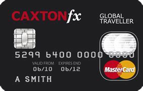 Credit Card Number Format Mastercard Mastercard Number Format And Security Features
