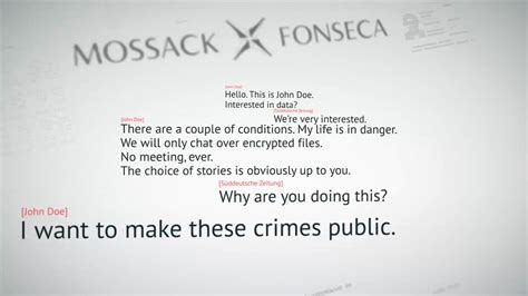 canadian names in panama papers leak unveiled in panama papers wikiwand