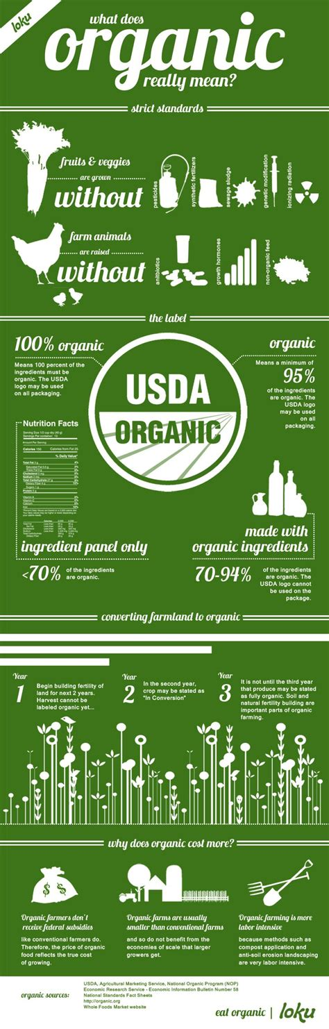 how to get usda certified organic vs natural breadroot cooperative