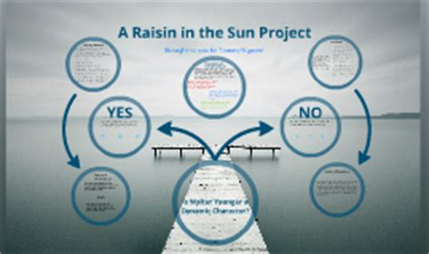 Character Letter A Raisin In The Sun A Raisin In The Sun Project Is Walter Younger A Dynamic Character By Nguyen On Prezi