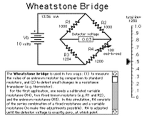 wheatstone bridge simulator electrosim electronic circuit simulations