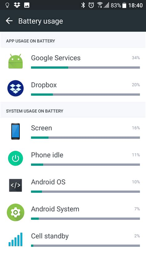android os high battery usage dropbox app for android causing high battery usage page 3 dropbox community 229226