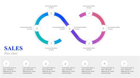 Sales Flow Presentation Template Free Powerpoint Templates Sle Poster Presentation Templates