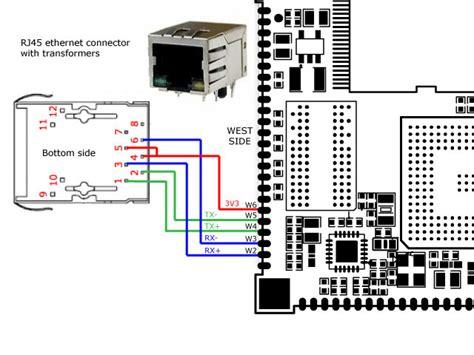 ethernet port diagram wiring exles corewind technology