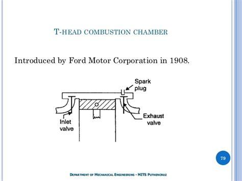 effective combustor t automobile module i