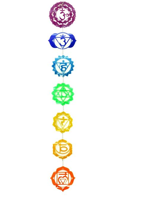 in color line up chakras for beginners easiest explanation for the