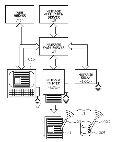 visitor pattern multimethods patent us8070071 method of imaging a coding pattern with
