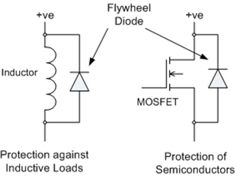 fly wheel diode flywheel diode mosfet 28 images electromechanical relays interfacing circuits with