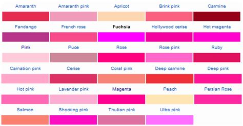 pink color wheel sensible nails notes color wheel