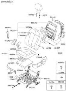 Hyundai Santa Fe Parts List Hyundai Santa Fe Parts Auto Parts Diagrams