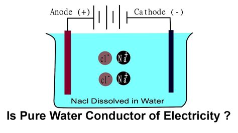 electrical conductors in water conductivity of water distilled vs brine easy science experiments for ekunji