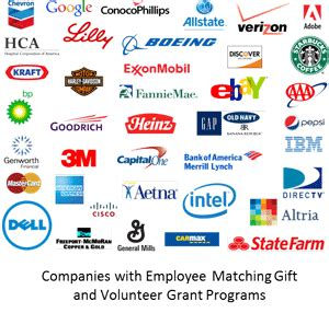 What Companies Does Ford Own by Santa Teresa And Arts Association Corporate Matching