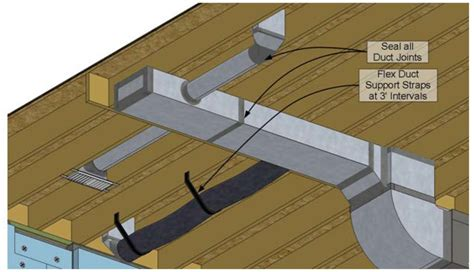 What Does 50 Square Feet Look Like how to inspect and correct a vented crawlspace internachi