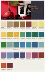 ralph colors your one interior decorating problem and the solution