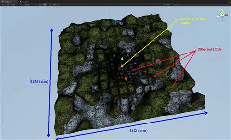 unity tutorial voxel uterrains ultimate terrains voxel terrain engine