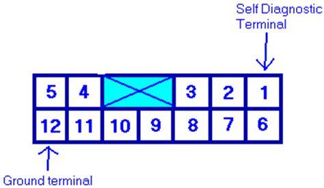 mitsubishi trouble codes mitsubishi troublecodes net