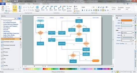 functional flowchart exle cross functional process map template cross functional