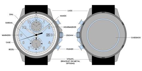 Swiss Army Kanvas Wanita jam tangan kanvas army jualan jam tangan wanita
