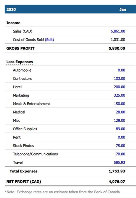 profit and loss statement tax return saving for taxes with freshbooks freshbooks blog