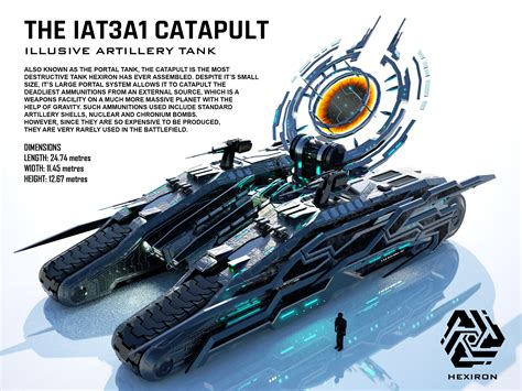 linear induction catapult nationstates dispatch land vehicles