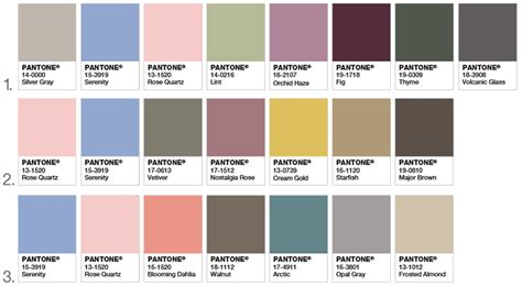 pantone colors of the year list how can you use the pantone color of the year in e
