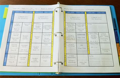 free lesson plan template word teacher weekly lesson plan free word